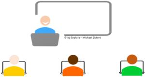 Die Grafik zeigt eine Seminarsituation in einer Inhouse Schulung mit drei Teilnehmern die jeweils vor einem Laptop sitzen und einer Präsentation folgen. Der Trainer schaut zu den teilnehmern, auch er hat ein aufgeklapptes Laptop