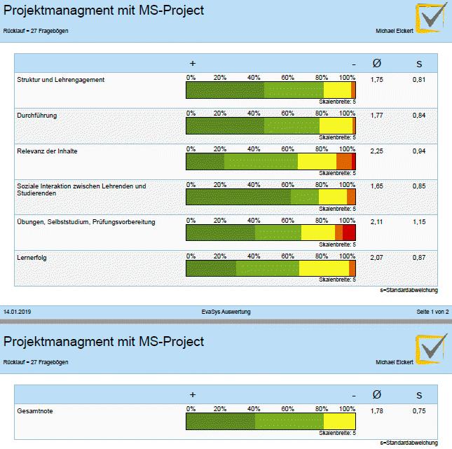 Bewertung der Lehrveranstaltung Projektmanagement mit Microsoft Project von Michael Eickert an der Fachochschule Aachen im WS 18/19